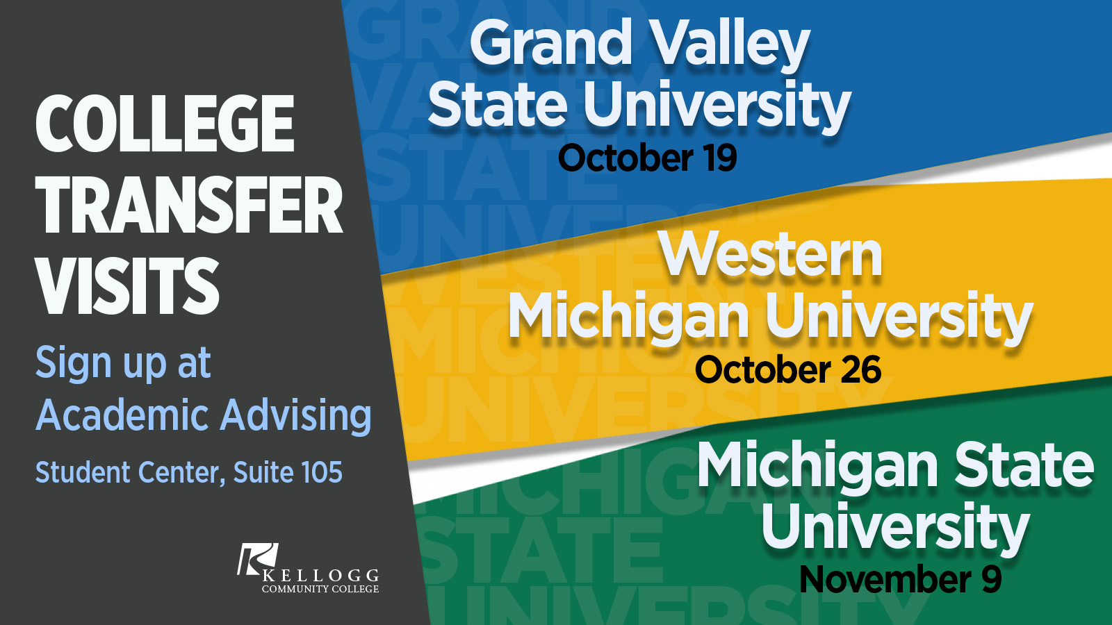 A text slide promoting KCC's Fall 2018 College Transfer Visits, including GVSU Oct. 19, WMU Oct. 26 and MSU Nov. 9.